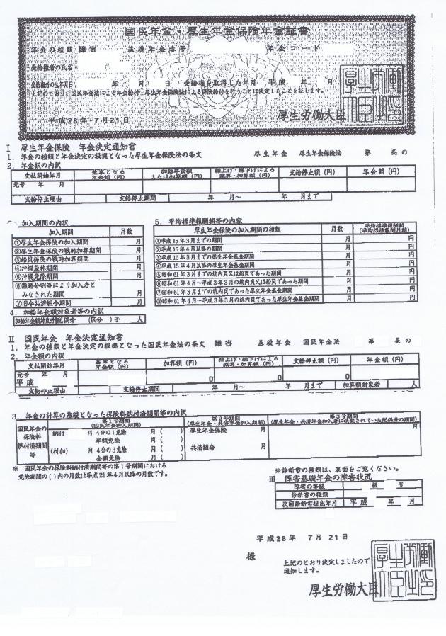 茨城県 女性 X様(障害基礎年金2級 事後重症請求 双極性障害)