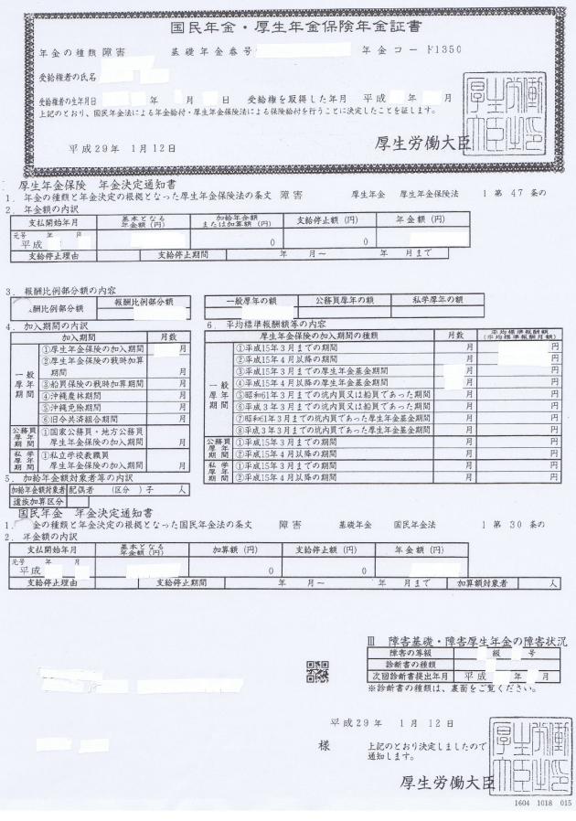 茨城県 Z様(障害厚生年金1級 遡及請求 50代女性 悪性神経膠腫)